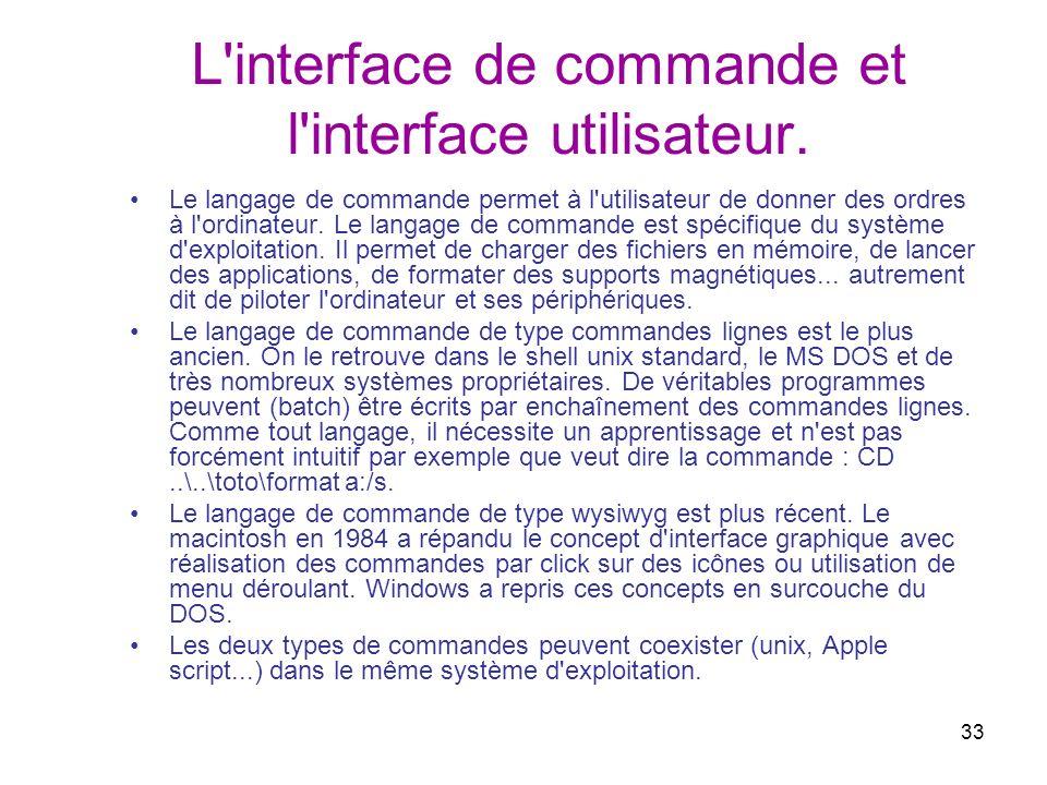 L interface de commande et l interface utilisateur.