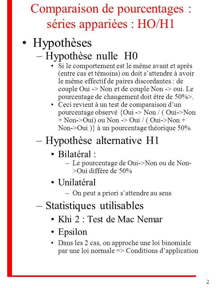 Comparaison de pourcentages : séries appariées : HO/H1