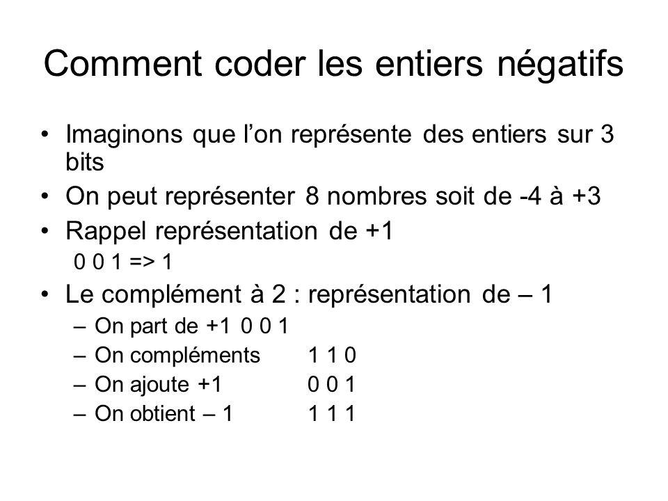 Comment coder les entiers négatifs
