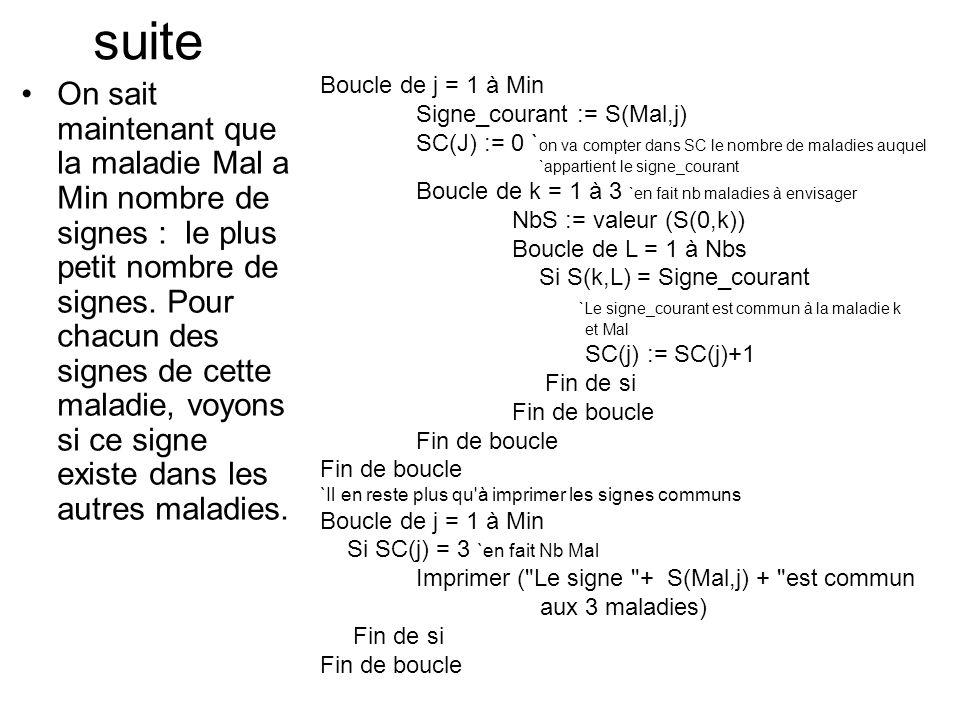 suite Boucle de j = 1 à Min. Signe_courant := S(Mal,j) SC(J) := 0 `on va compter dans SC le nombre de maladies auquel.