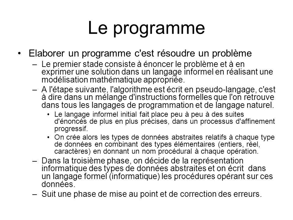 Le programme Elaborer un programme c est résoudre un problème