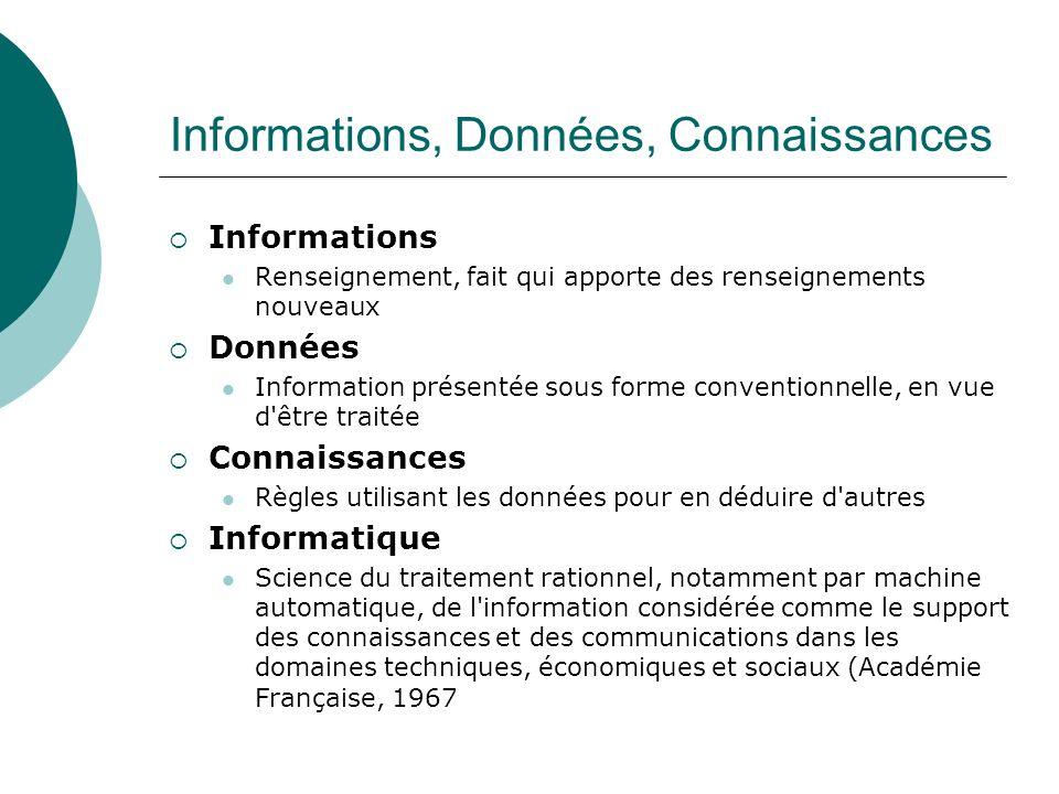 Informations, Données, Connaissances