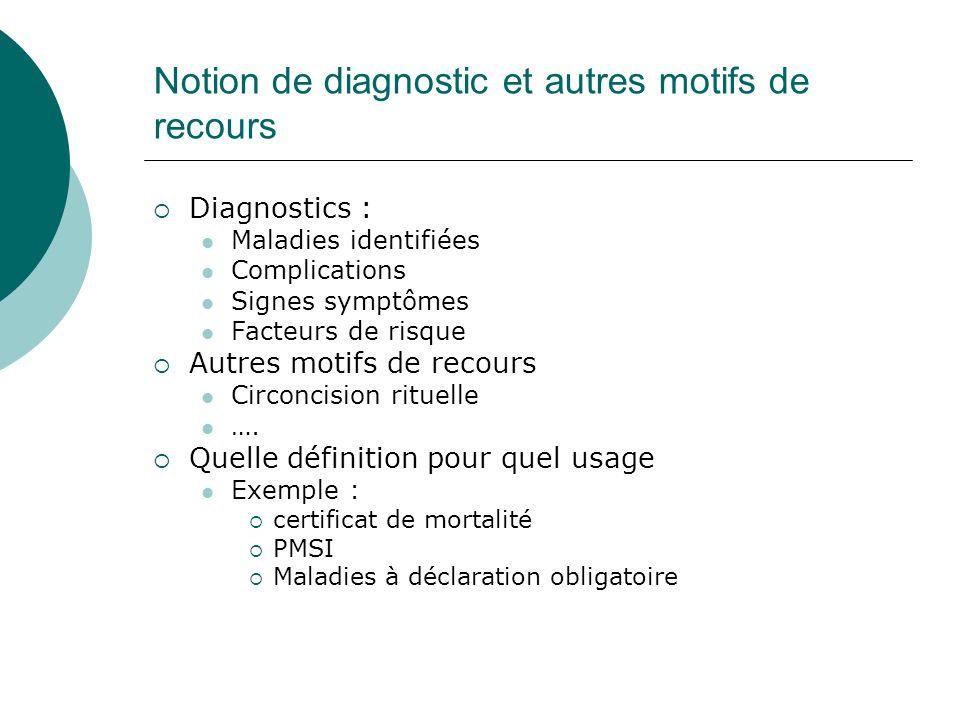 Notion de diagnostic et autres motifs de recours