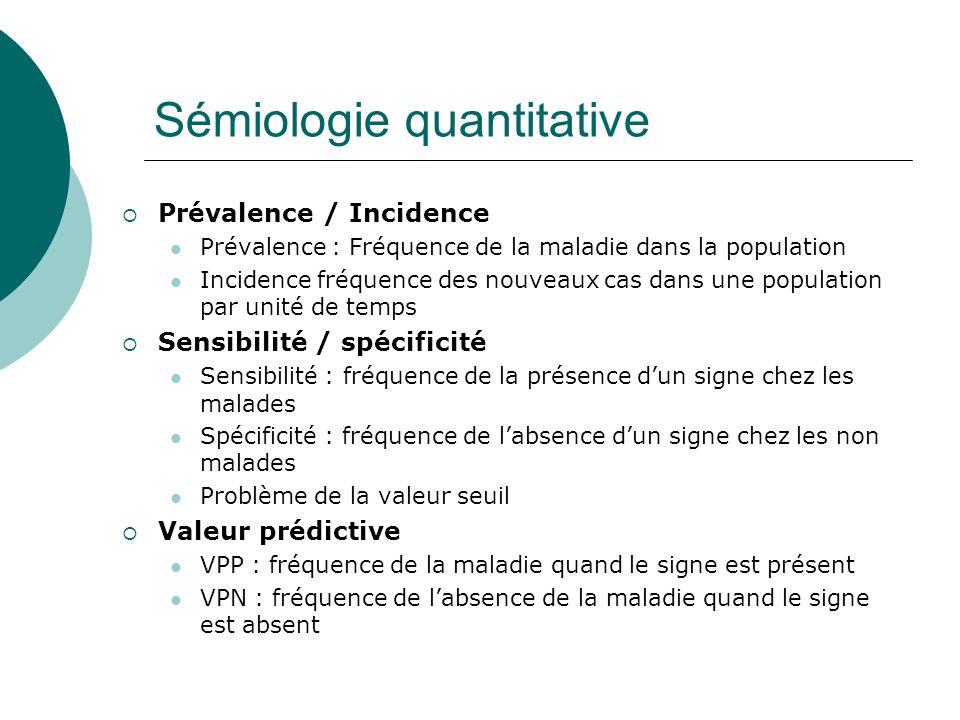 Sémiologie quantitative