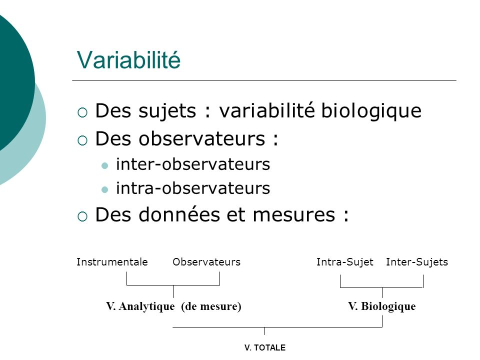 V. Analytique (de mesure)