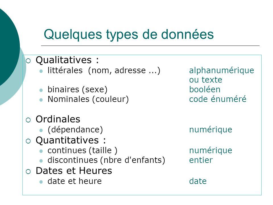 Quelques types de données