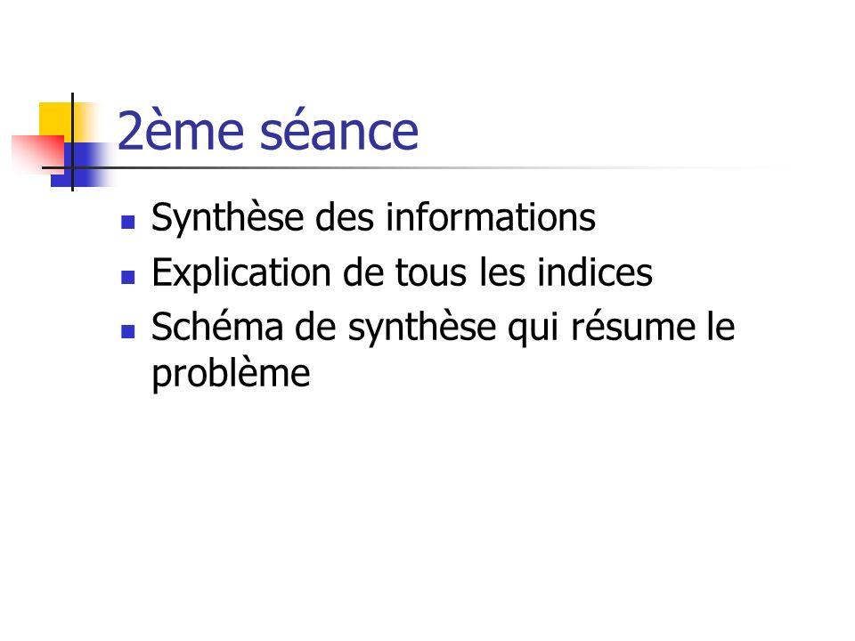 2ème séance Synthèse des informations Explication de tous les indices