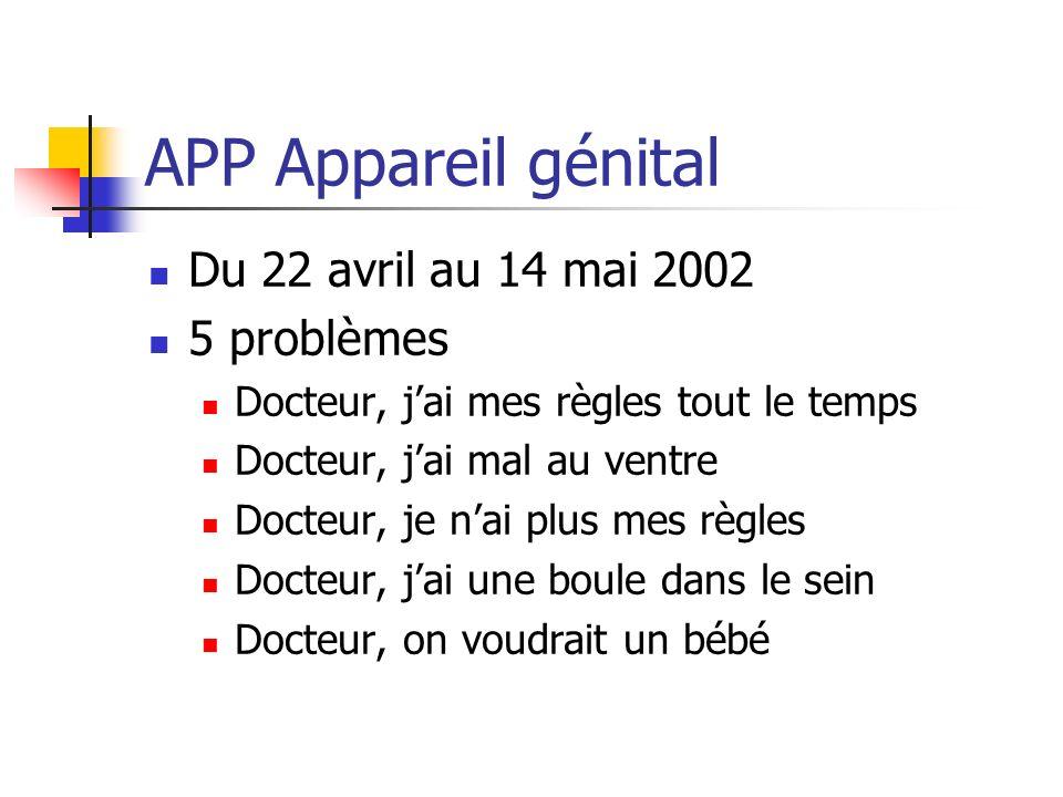 APP Appareil génital Du 22 avril au 14 mai 2002 5 problèmes