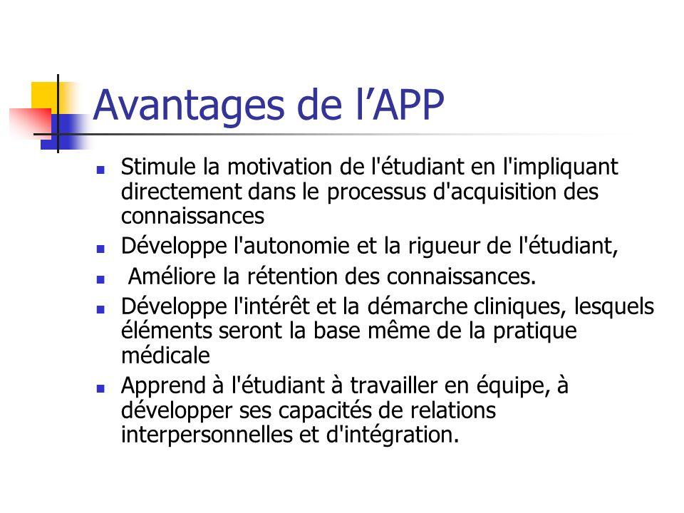 Avantages de l'APP Stimule la motivation de l étudiant en l impliquant directement dans le processus d acquisition des connaissances.