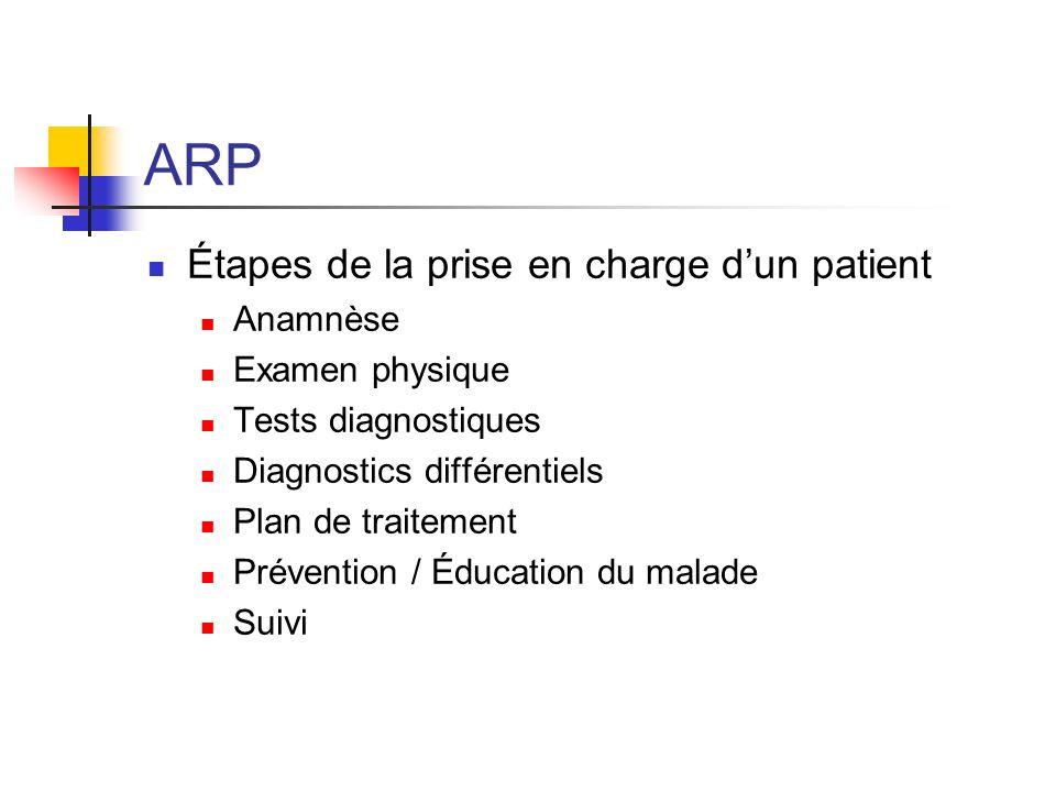 ARP Étapes de la prise en charge d'un patient Anamnèse Examen physique