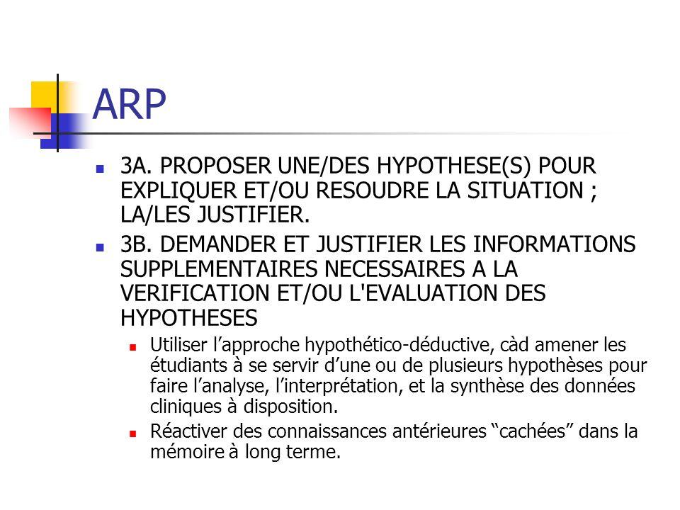 ARP 3A. PROPOSER UNE/DES HYPOTHESE(S) POUR EXPLIQUER ET/OU RESOUDRE LA SITUATION ; LA/LES JUSTIFIER.