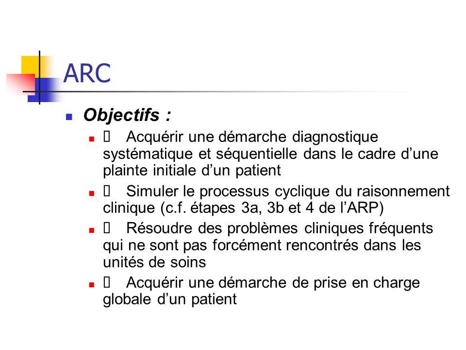 ARC Objectifs : Ø Acquérir une démarche diagnostique systématique et séquentielle dans le cadre d'une plainte initiale d'un patient.