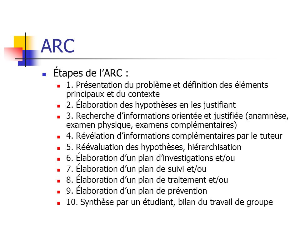 ARC Étapes de l'ARC : 1. Présentation du problème et définition des éléments principaux et du contexte.