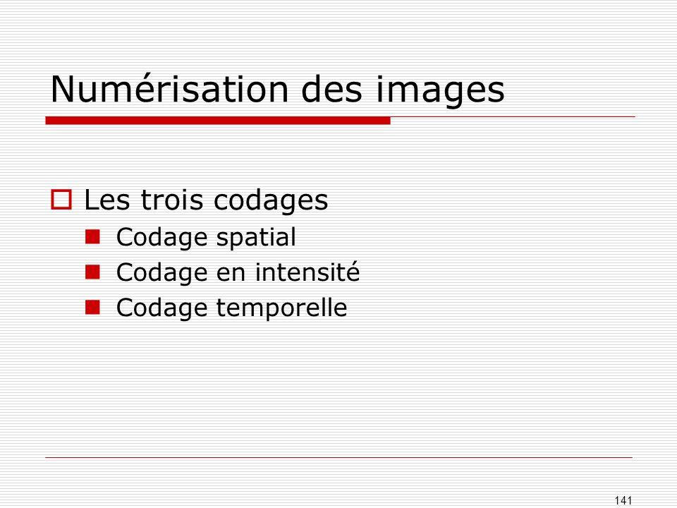 Numérisation des images