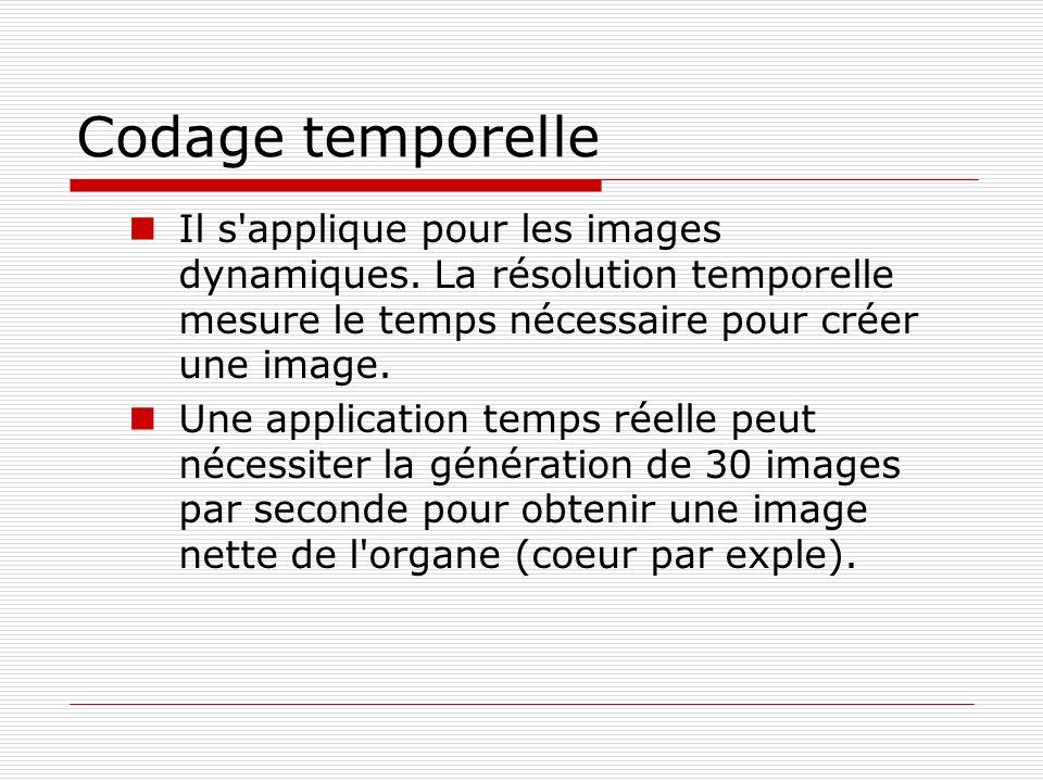 Codage temporelleIl s applique pour les images dynamiques. La résolution temporelle mesure le temps nécessaire pour créer une image.
