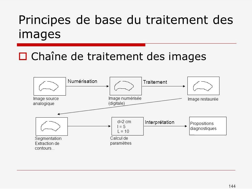 Principes de base du traitement des images