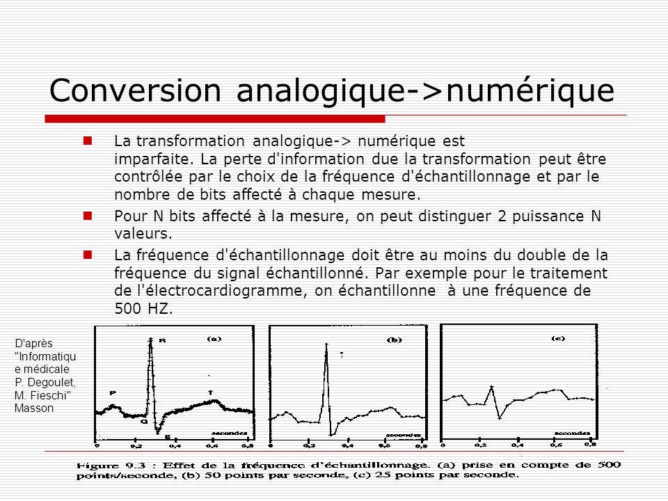 Conversion analogique->numérique