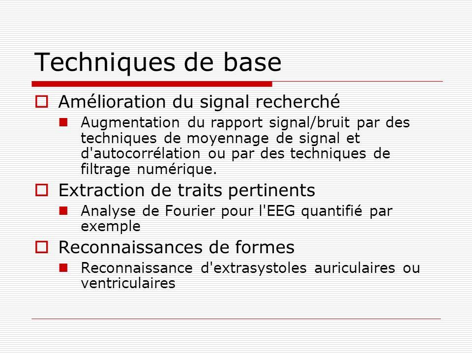 Techniques de base Amélioration du signal recherché