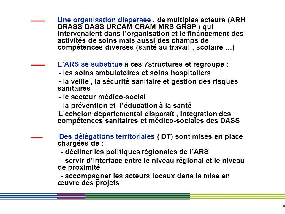 L'ARS se substitue à ces 7structures et regroupe :