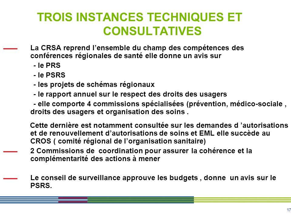 TROIS INSTANCES TECHNIQUES ET CONSULTATIVES