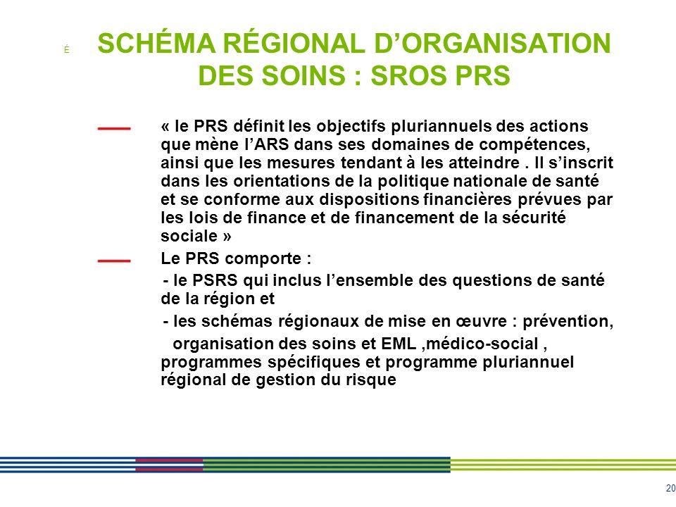 SCHÉMA RÉGIONAL D'ORGANISATION DES SOINS : SROS PRS