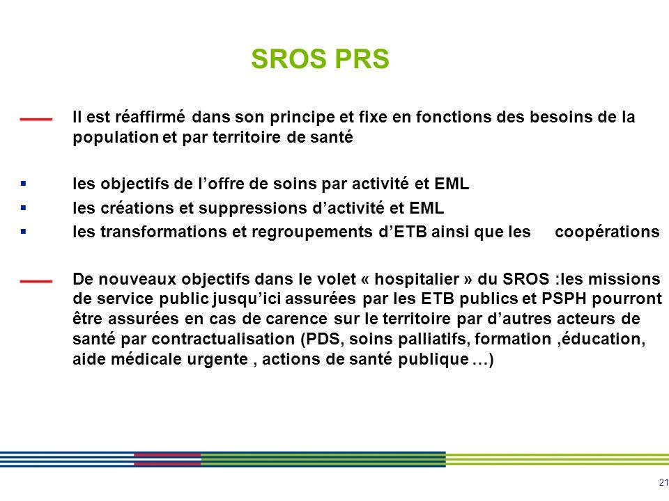 SROS PRS Il est réaffirmé dans son principe et fixe en fonctions des besoins de la population et par territoire de santé.