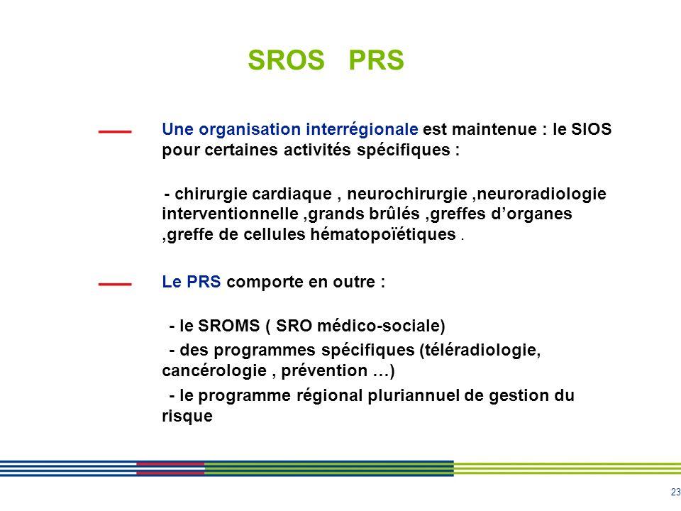 SROS PRS Une organisation interrégionale est maintenue : le SIOS pour certaines activités spécifiques :