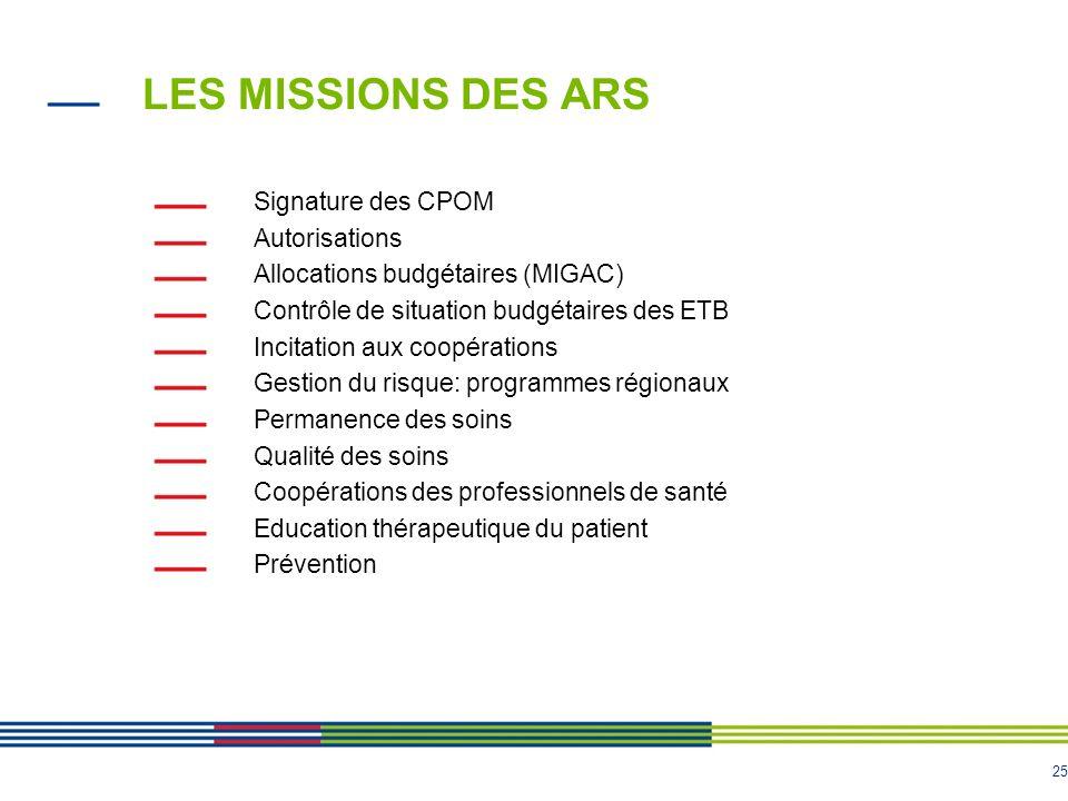 LES MISSIONS DES ARS Signature des CPOM Autorisations