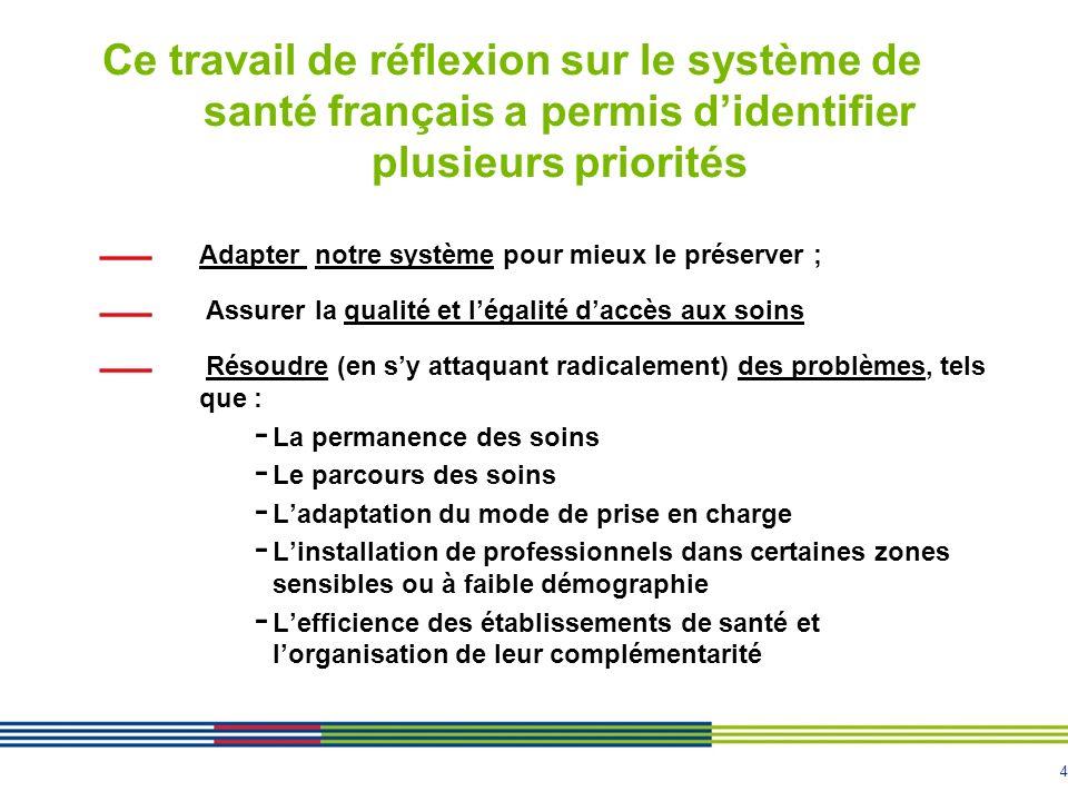 Ce travail de réflexion sur le système de santé français a permis d'identifier plusieurs priorités