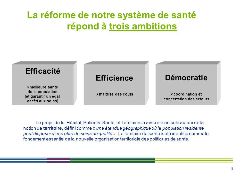La réforme de notre système de santé répond à trois ambitions