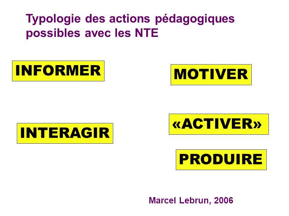 INFORMER MOTIVER «ACTIVER» INTERAGIR PRODUIRE