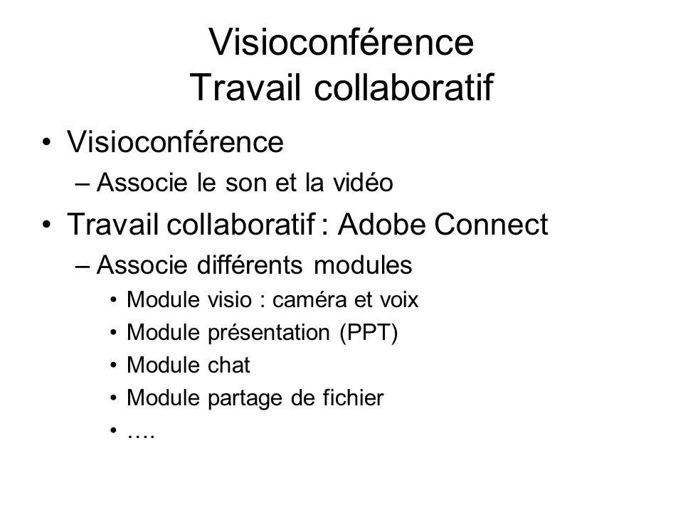 Visioconférence Travail collaboratif
