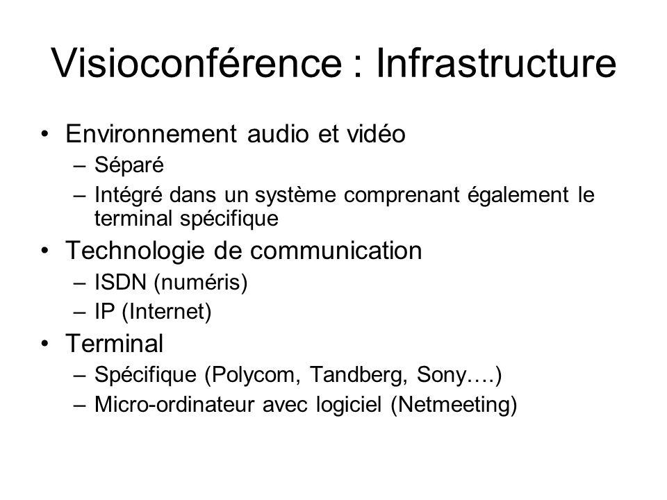 Visioconférence : Infrastructure