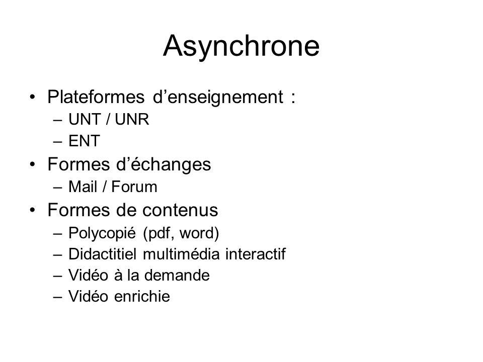 Asynchrone Plateformes d'enseignement : Formes d'échanges