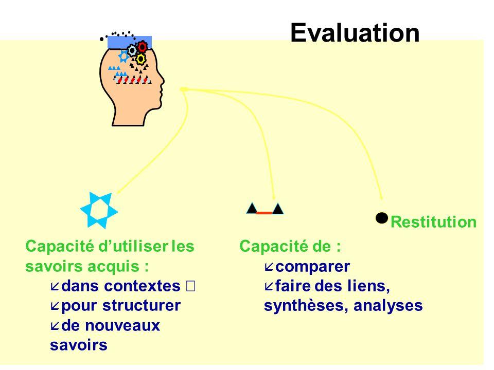 Evaluation Capacité d'utiliser les savoirs acquis : dans contextes ¹