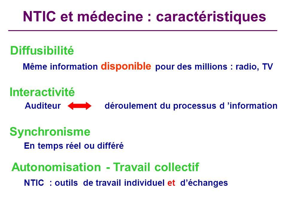 NTIC et médecine : caractéristiques