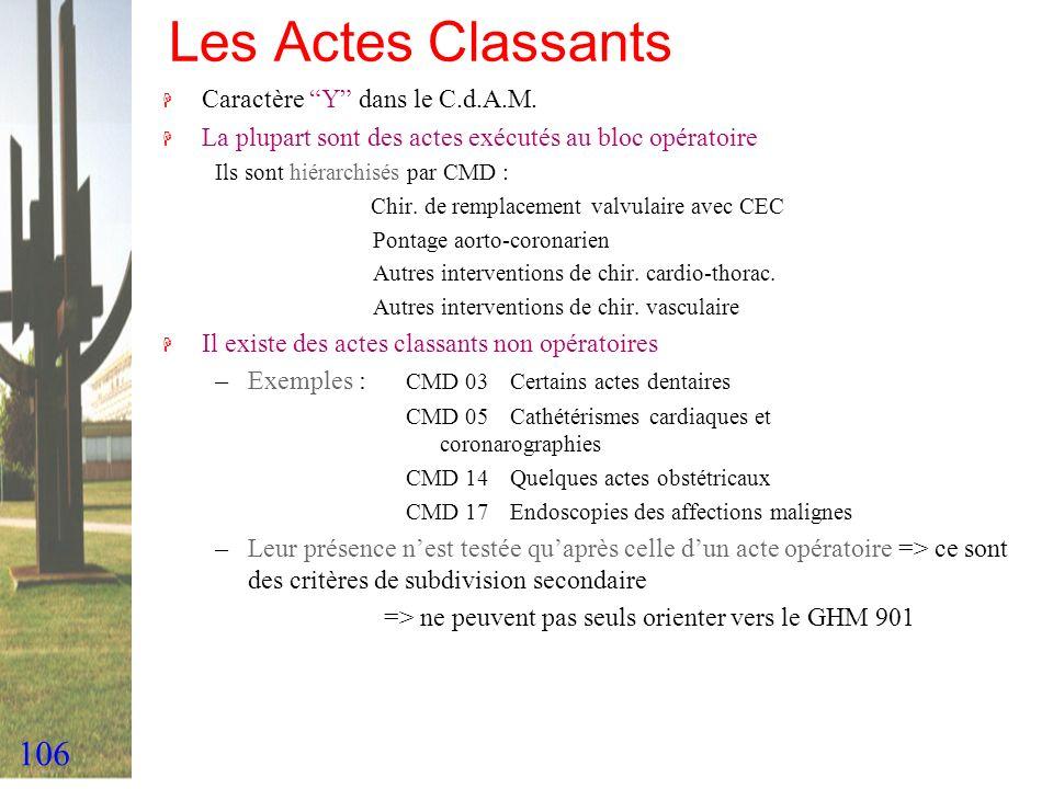 Les Actes Classants Caractère Y dans le C.d.A.M.