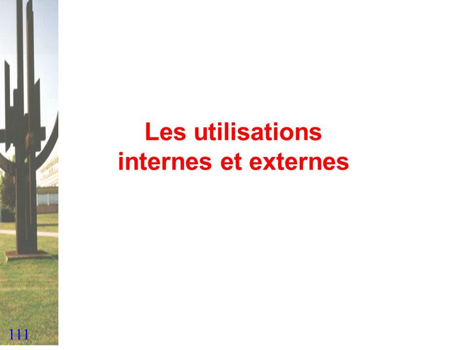 Les utilisations internes et externes