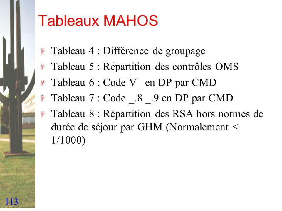 Tableaux MAHOS Tableau 4 : Différence de groupage