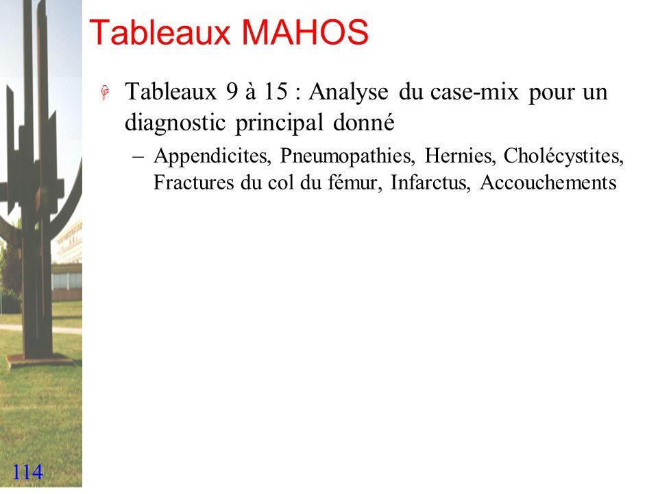 Tableaux MAHOSTableaux 9 à 15 : Analyse du case-mix pour un diagnostic principal donné.