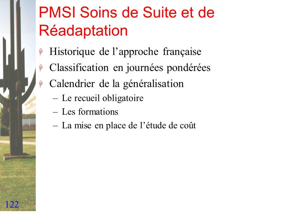 PMSI Soins de Suite et de Réadaptation
