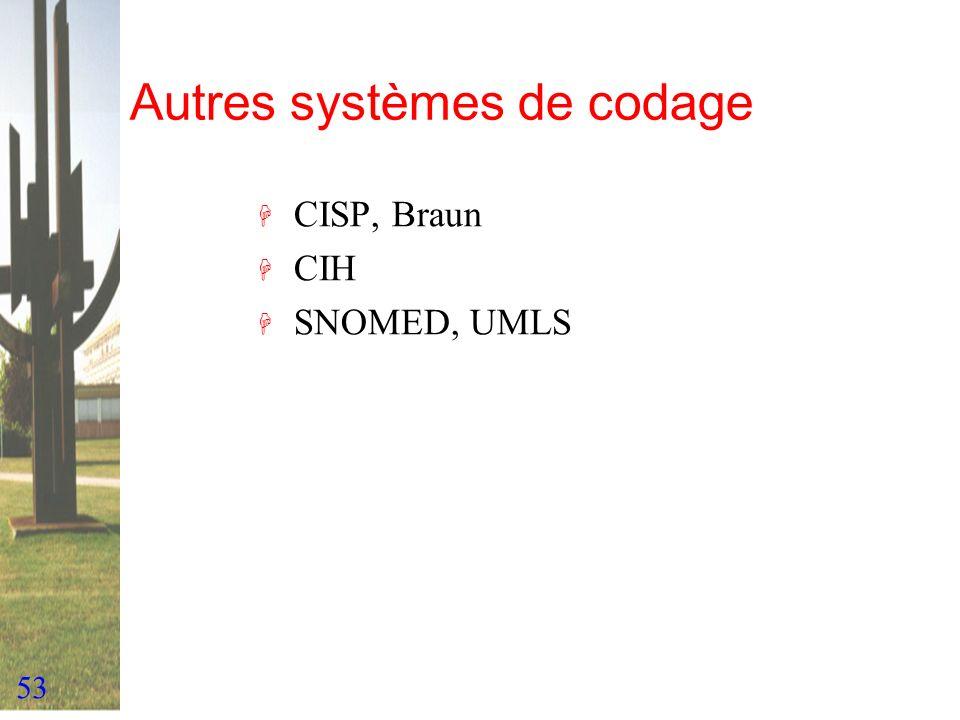 Autres systèmes de codage