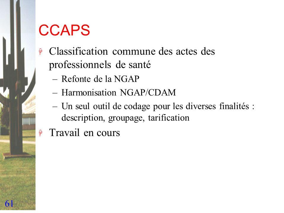 CCAPS Classification commune des actes des professionnels de santé