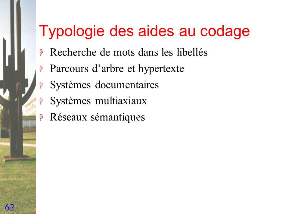Typologie des aides au codage