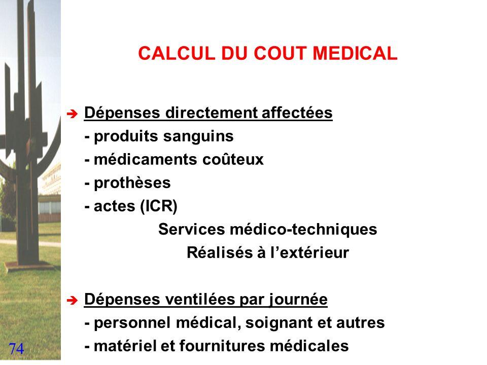 Services médico-techniques Réalisés à l'extérieur