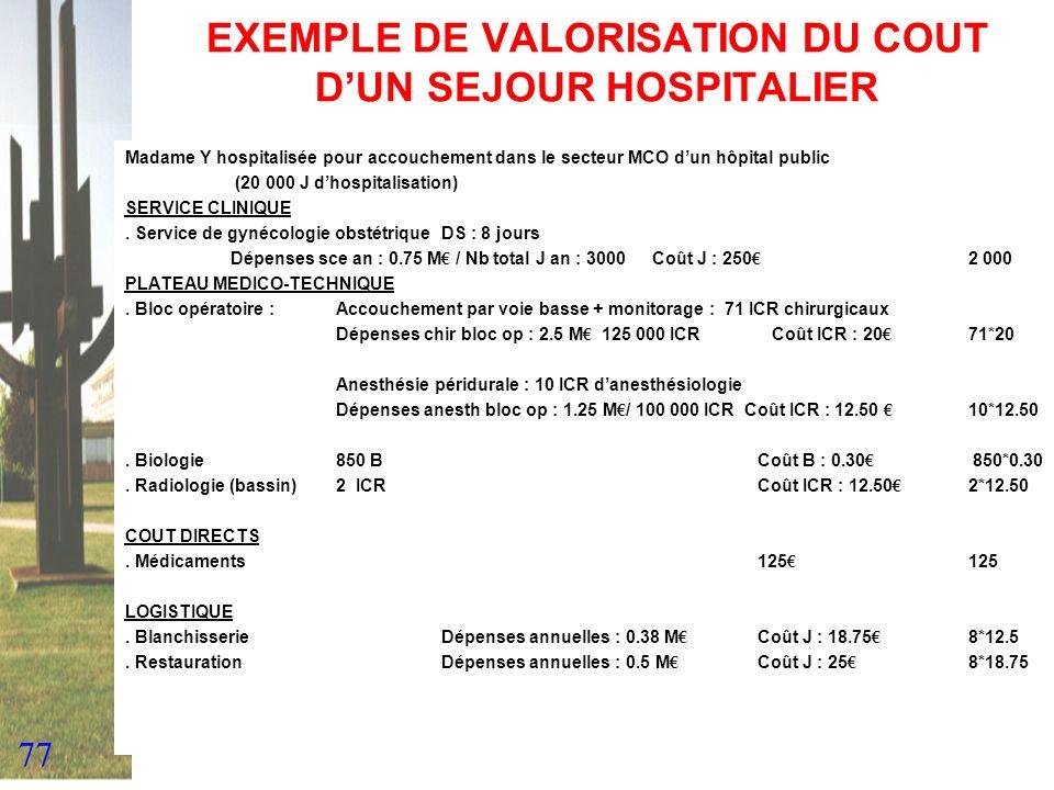 EXEMPLE DE VALORISATION DU COUT D'UN SEJOUR HOSPITALIER