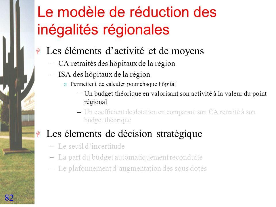 Le modèle de réduction des inégalités régionales