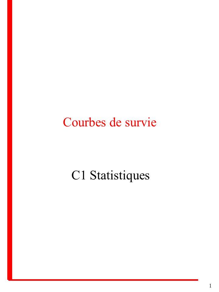 Courbes de survie C1 Statistiques