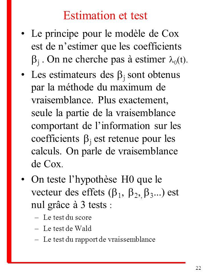 Estimation et testLe principe pour le modèle de Cox est de n'estimer que les coefficients bj . On ne cherche pas à estimer l0(t).