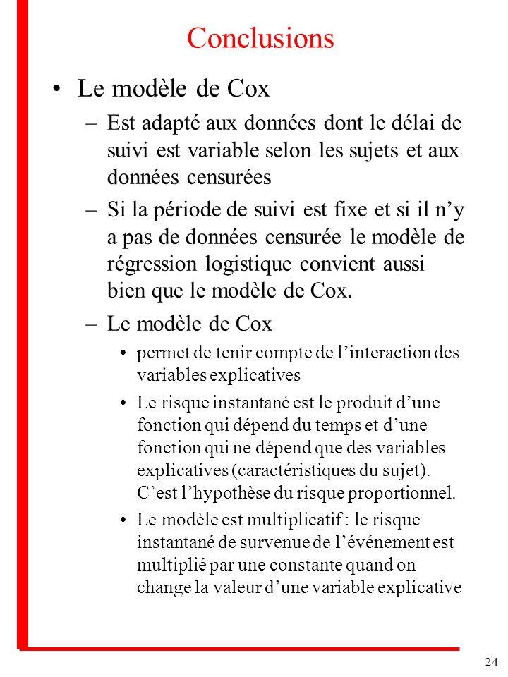 Conclusions Le modèle de Cox